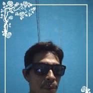 aceng429's profile photo