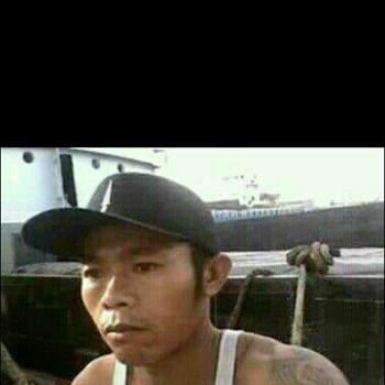 apanar367189_Jawa Barat_Single_Männlich