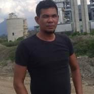 iwanl83's profile photo