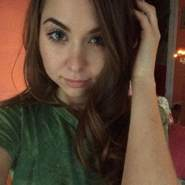 mary223356's profile photo