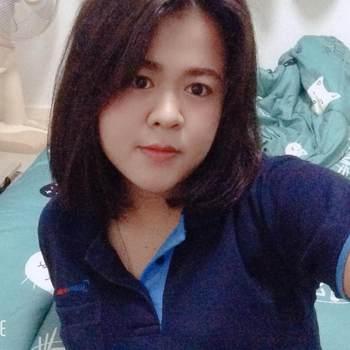 user_prqjk32147_Phra Nakhon Si Ayutthaya_独身_女性