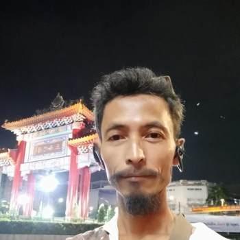 user_lgps5018_Ratchaburi_Độc thân_Nam