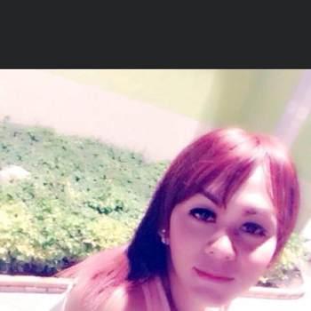 jackky801224_Suphan Buri_Độc thân_Nữ