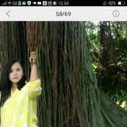 sriw16243's profile photo