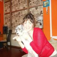 kincsob831221's profile photo