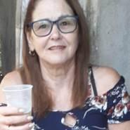 vilmas346060's profile photo