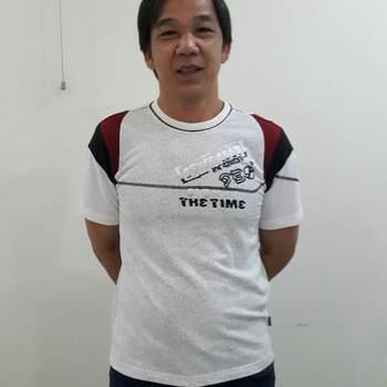 ducquoct_Ho Chi Minh_Kawaler/Panna_Mężczyzna