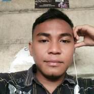 iswanto50's profile photo