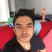 keshabk312022's profile photo
