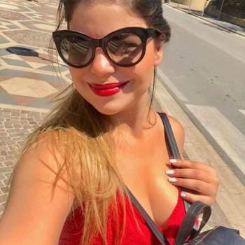imenb37_Tunis_Độc thân_Nữ