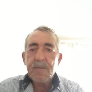 musab344856_Eskisehir_Bekar_Erkek