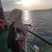 gita770's profile photo