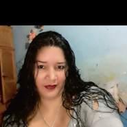 merry96775's profile photo