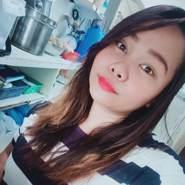 quinnanna's profile photo