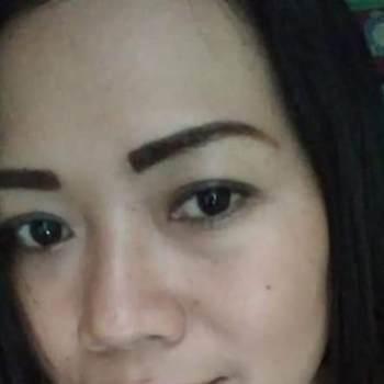 winonar750819_Kalimantan Timur_Single_Female