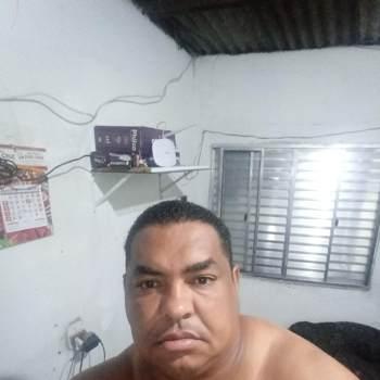 roludo59368_Sao Paulo_أعزب_الذكر