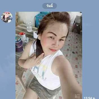 mulln225825_Khon Kaen_Độc thân_Nữ