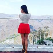 miagonzalez_pp09's profile photo