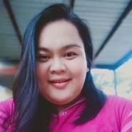 theresiad4's profile photo