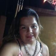 ceci272's profile photo