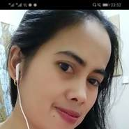 udanau's profile photo