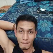 rusdiansyah_hrgabir's profile photo