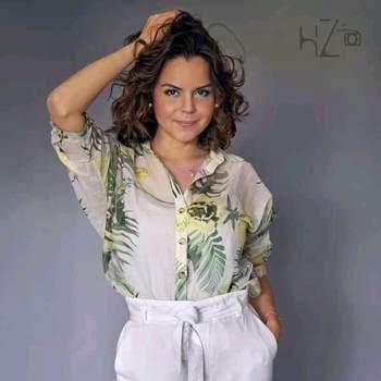 user_hfxk30_Sousse_Single_Female