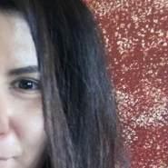 maria701698's profile photo