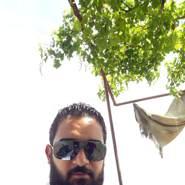 ghandyg's profile photo
