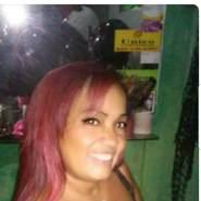 minervag574908's profile photo