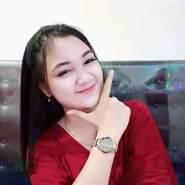 muhammadi592376's profile photo