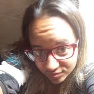reina23's profile photo