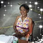 marias644169's profile photo