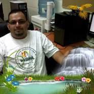 panchol945259's profile photo