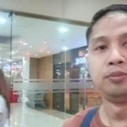 ivnr383's profile photo