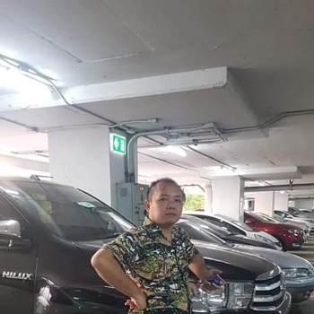 nayn438_Krung Thep Maha Nakhon_Độc thân_Nam