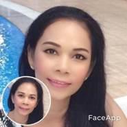 thaih72's profile photo