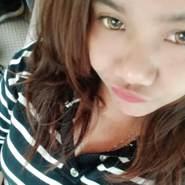 kochakornj's profile photo