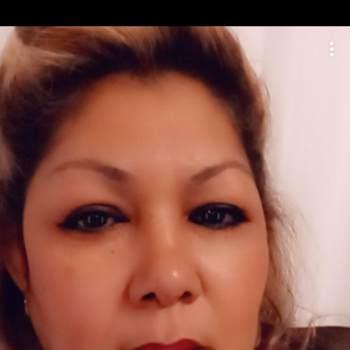 evagalvez17_California_Solteiro(a)_Feminino
