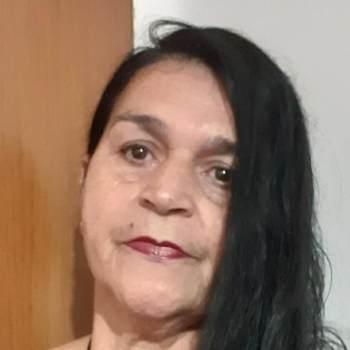marian730682_Sao Paulo_Kawaler/Panna_Kobieta