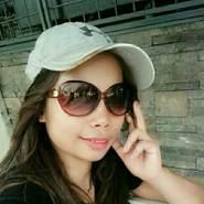 indaybucawe's profile photo