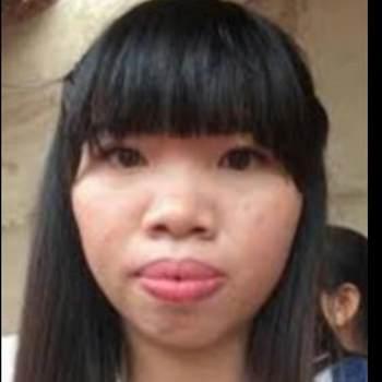 racquelq_Hongkong, Specjalny Region Administracyjny Chin_Kawaler/Panna_Kobieta