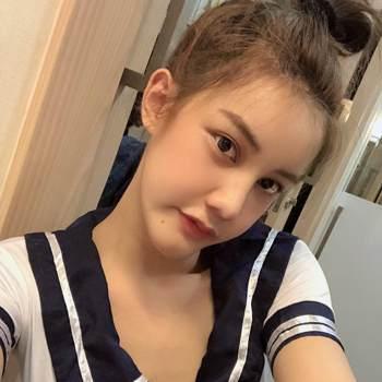 userzgemb37120_Krung Thep Maha Nakhon_Độc thân_Nữ