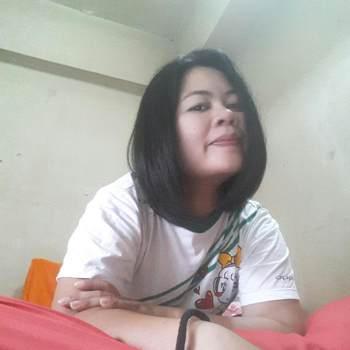 user_mao2184_Krung Thep Maha Nakhon_Độc thân_Nữ