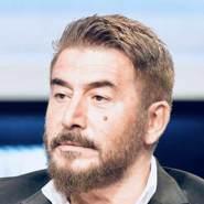 ashekalkos2020's profile photo