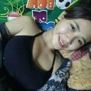 nuruln226176's profile photo
