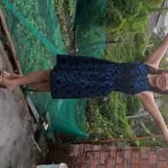 thresht131691's profile photo