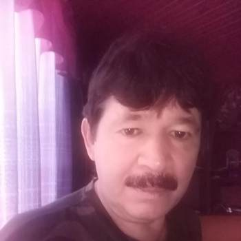 carlosj1714_Cundinamarca_Single_Male