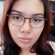 marialupitaa's profile photo