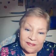 emmam879's profile photo